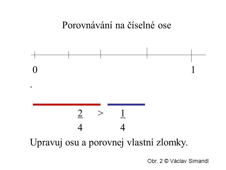 Porovnávání na číselné ose 0 1. 2>1 2>1 44 Upravuj osu a porovnej vlastní zlomky.