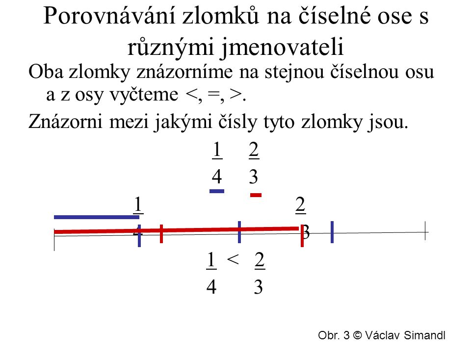 Porovnávání zlomků na číselné ose s různými jmenovateli Oba zlomky znázorníme na stejnou číselnou osu a z osy vyčteme.