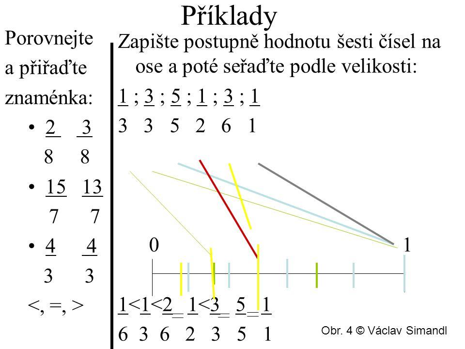 Příklady 2 3 8 8 15 13 7 7 4 3 3 Zapište postupně hodnotu šesti čísel na ose a poté seřaďte podle velikosti: 1 ; 3 ; 5 ; 1 ; 3 ; 1 3 3 5 2 6 1 0 1 1<1<2 1<3 5 1 6 3 6 2 3 5 1 Porovnejte a přiřaďte znaménka: Obr.