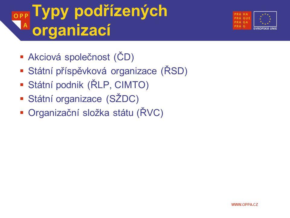 WWW.OPPA.CZ Typy podřízených organizací  Akciová společnost (ČD)  Státní příspěvková organizace (ŘSD)  Státní podnik (ŘLP, CIMTO)  Státní organizace (SŽDC)  Organizační složka státu (ŘVC)