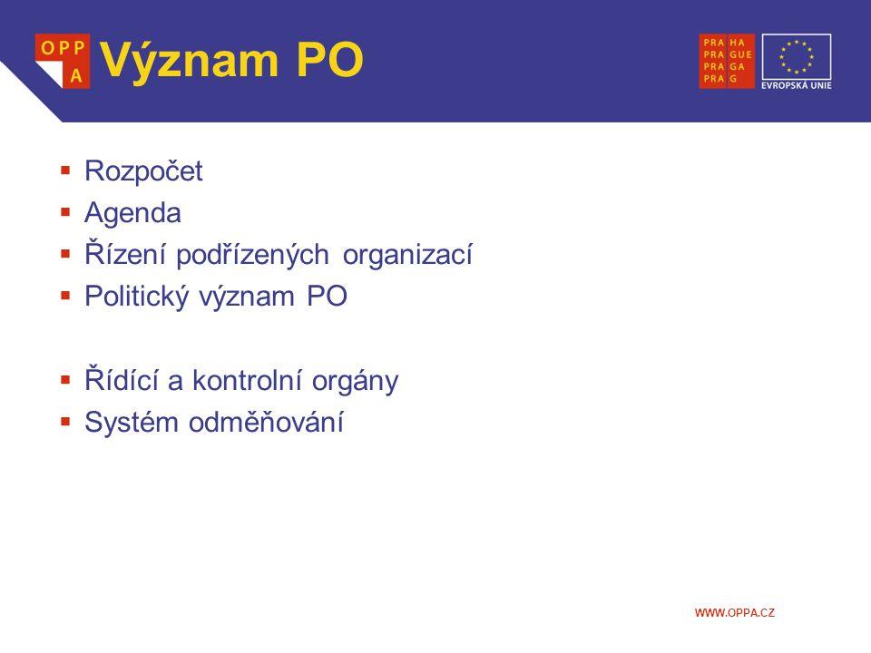 WWW.OPPA.CZ Význam PO  Rozpočet  Agenda  Řízení podřízených organizací  Politický význam PO  Řídící a kontrolní orgány  Systém odměňování