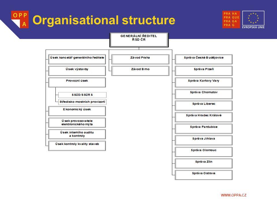 WWW.OPPA.CZ Organisational structure