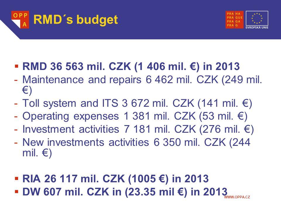 WWW.OPPA.CZ RMD´s budget  RMD 36 563 mil. CZK (1 406 mil.