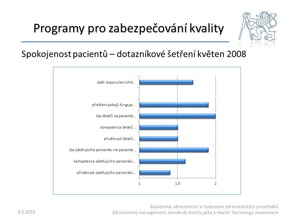 6.5.2010 Ekonomika zdravotnictví a hodnocení zdravotnických prostředků Zdravotnický management, standardy kvality péče a Health Technology Assessment Spokojenost pacientů – dotazníkové šetření květen 2008