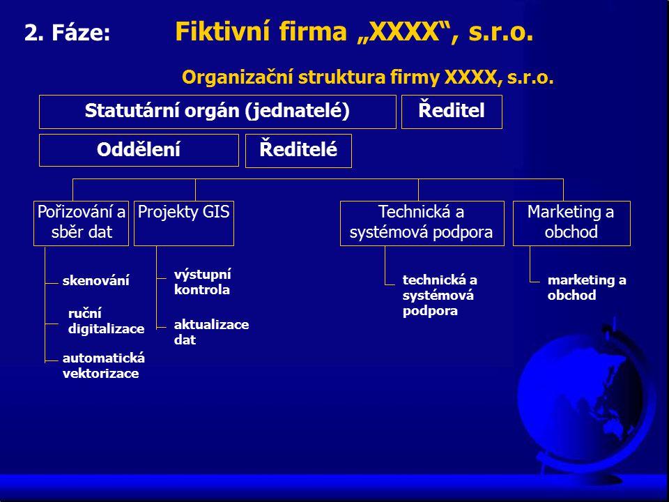 "2.Fáze: Fiktivní firma ""XXXX , s.r.o. Organizační struktura firmy XXXX, s.r.o."