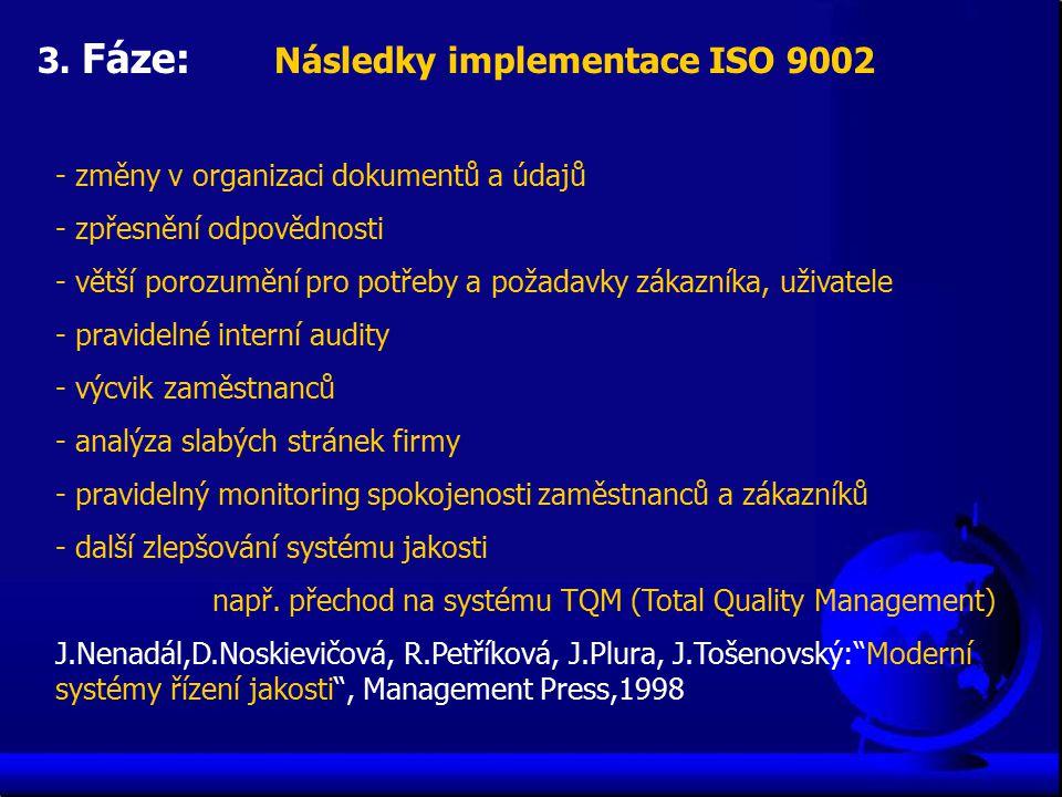 3. Fáze: Následky implementace ISO 9002 - změny v organizaci dokumentů a údajů - zpřesnění odpovědnosti - větší porozumění pro potřeby a požadavky zák