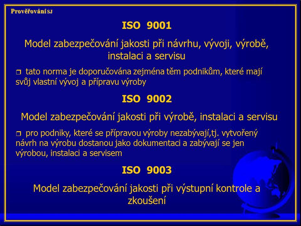 ISO 9004-1 r kuchařka pro zavádění SJ ISO 9004-2 r stanovení postupů ISO 10 013 r norma pro tvorbu příručky SJ ISO 8402 r slovník návody pro stavbu SJ Další normy http://www.iso.ch
