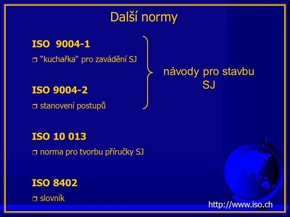 """ISO 9004-1 r """"kuchařka"""" pro zavádění SJ ISO 9004-2 r stanovení postupů ISO 10 013 r norma pro tvorbu příručky SJ ISO 8402 r slovník návody pro stavbu"""