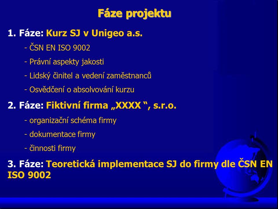 Fáze projektu 1.Fáze: Kurz SJ v Unigeo a.s.