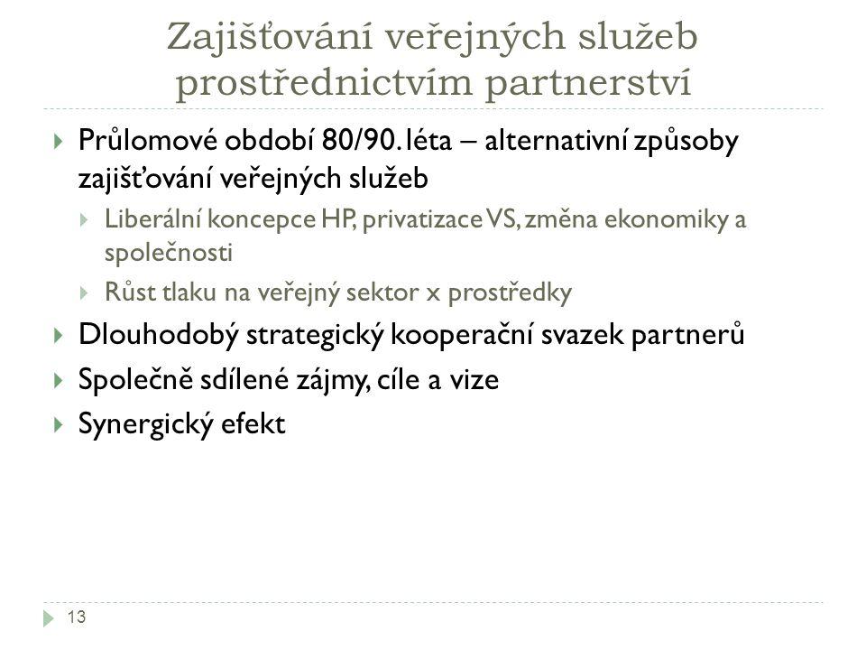 Zajišťování veřejných služeb prostřednictvím partnerství  Průlomové období 80/90.