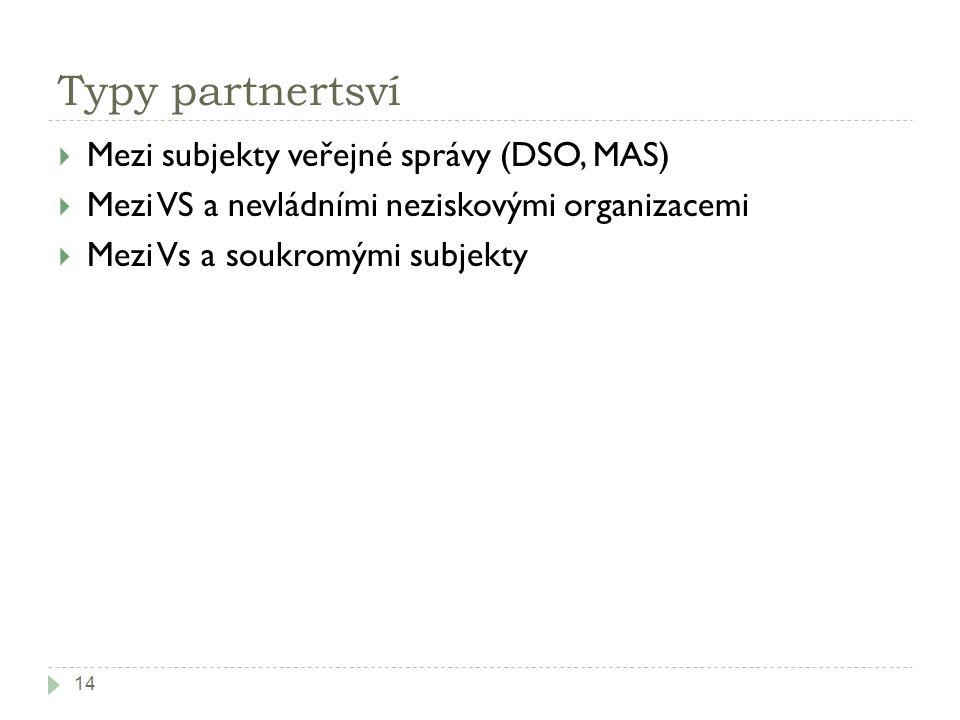Typy partnertsví  Mezi subjekty veřejné správy (DSO, MAS)  Mezi VS a nevládními neziskovými organizacemi  Mezi Vs a soukromými subjekty 14