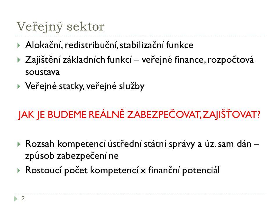 Veřejný sektor  Alokační, redistribuční, stabilizační funkce  Zajištění základních funkcí – veřejné finance, rozpočtová soustava  Veřejné statky, v