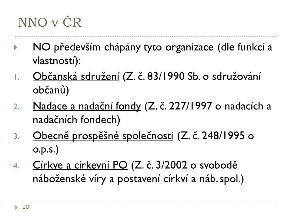 20 NNO v ČR  NO především chápány tyto organizace (dle funkcí a vlastností): 1. Občanská sdružení (Z. č. 83/1990 Sb. o sdružování občanů) 2. Nadace a