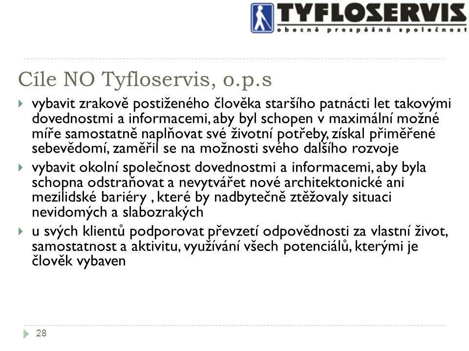 28 Cíle NO Tyfloservis, o.p.s  vybavit zrakově postiženého člověka staršího patnácti let takovými dovednostmi a informacemi, aby byl schopen v maximá
