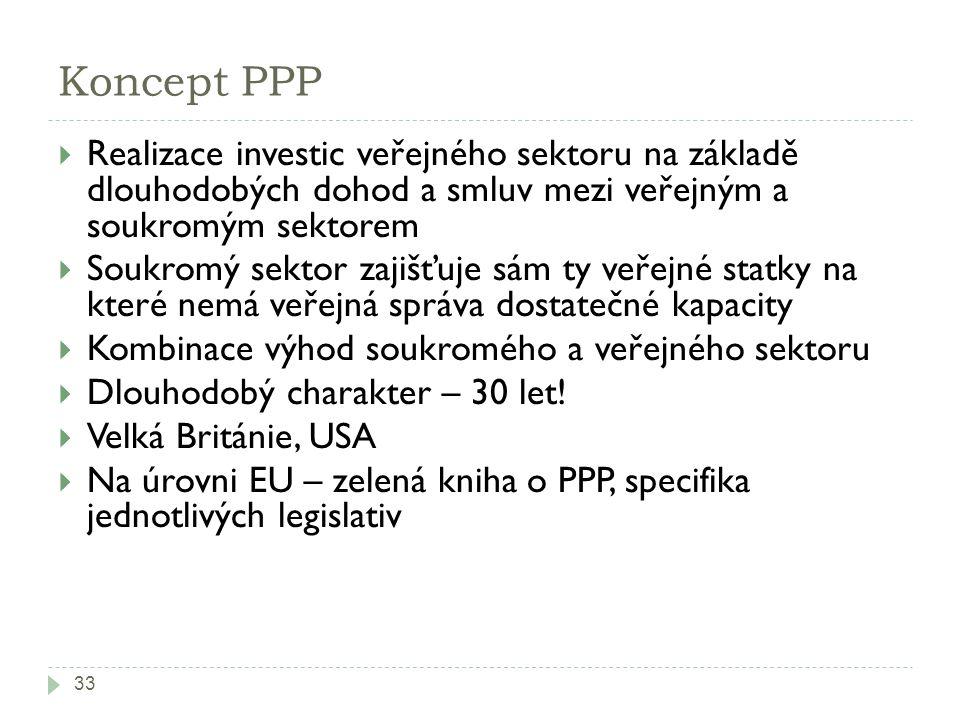Koncept PPP 33  Realizace investic veřejného sektoru na základě dlouhodobých dohod a smluv mezi veřejným a soukromým sektorem  Soukromý sektor zajišťuje sám ty veřejné statky na které nemá veřejná správa dostatečné kapacity  Kombinace výhod soukromého a veřejného sektoru  Dlouhodobý charakter – 30 let.