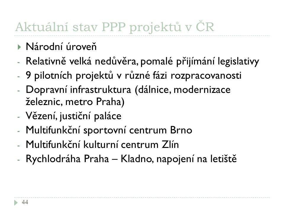 Aktuální stav PPP projektů v ČR 44  Národní úroveň - Relativně velká nedůvěra, pomalé přijímání legislativy - 9 pilotních projektů v různé fázi rozpr
