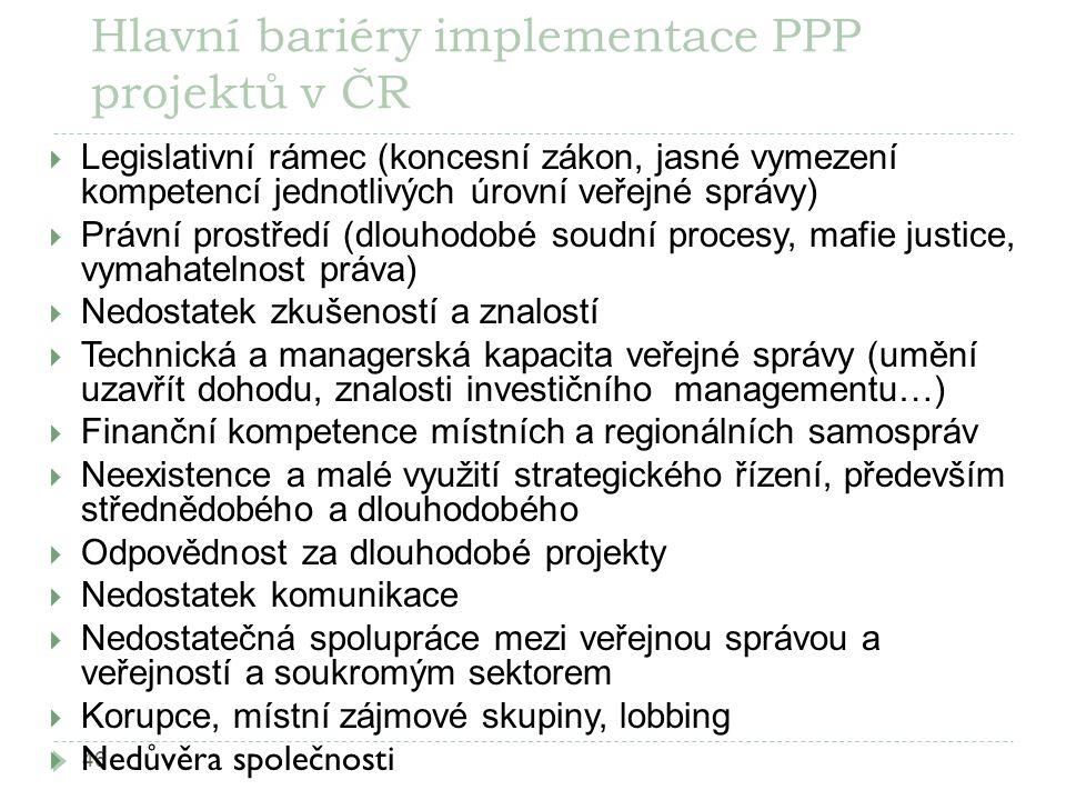 Hlavní bariéry implementace PPP projektů v ČR 46  Legislativní rámec (koncesní zákon, jasné vymezení kompetencí jednotlivých úrovní veřejné správy)  Právní prostředí (dlouhodobé soudní procesy, mafie justice, vymahatelnost práva)  Nedostatek zkušeností a znalostí  Technická a managerská kapacita veřejné správy (umění uzavřít dohodu, znalosti investičního managementu…)  Finanční kompetence místních a regionálních samospráv  Neexistence a malé využití strategického řízení, především střednědobého a dlouhodobého  Odpovědnost za dlouhodobé projekty  Nedostatek komunikace  Nedostatečná spolupráce mezi veřejnou správou a veřejností a soukromým sektorem  Korupce, místní zájmové skupiny, lobbing  Nedůvěra společnosti