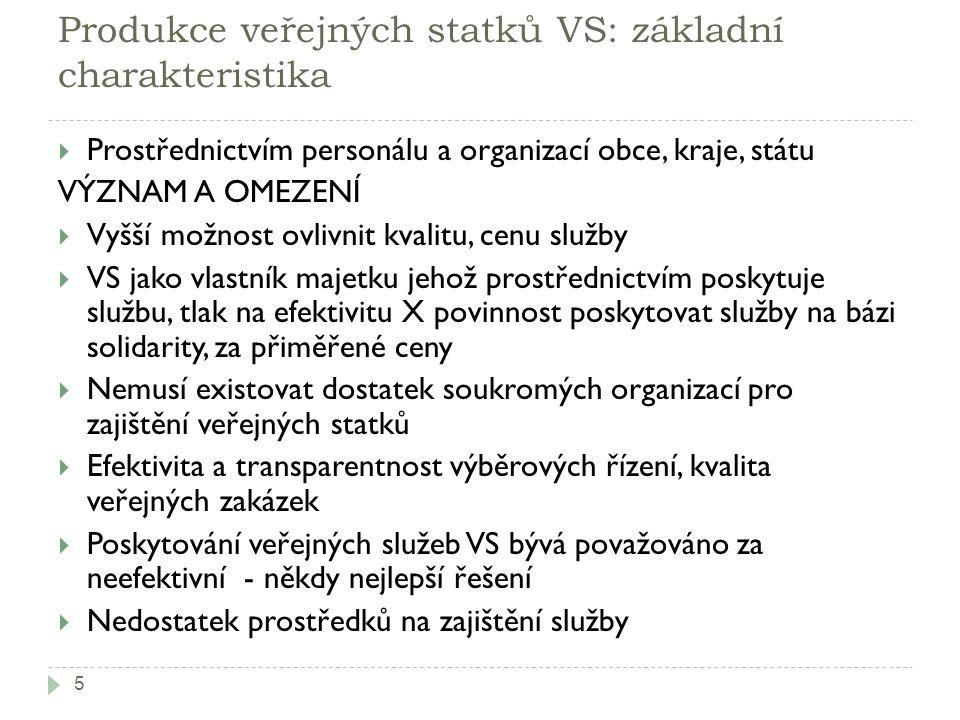 Produkce veřejných statků VS: základní charakteristika 5  Prostřednictvím personálu a organizací obce, kraje, státu VÝZNAM A OMEZENÍ  Vyšší možnost