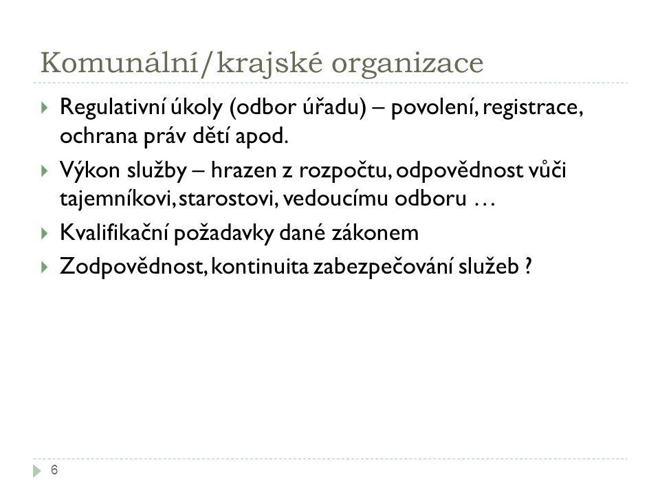 Komunální/krajské organizace 6  Regulativní úkoly (odbor úřadu) – povolení, registrace, ochrana práv dětí apod.
