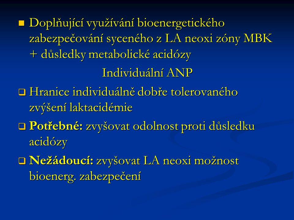 Doplňující využívání bioenergetického zabezpečování syceného z LA neoxi zóny MBK + důsledky metabolické acidózy Doplňující využívání bioenergetického zabezpečování syceného z LA neoxi zóny MBK + důsledky metabolické acidózy Individuální ANP  Hranice individuálně dobře tolerovaného zvýšení laktacidémie  Potřebné: zvyšovat odolnost proti důsledku acidózy  Nežádoucí: zvyšovat LA neoxi možnost bioenerg.
