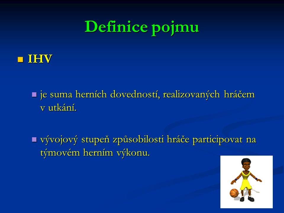 Definice pojmu IHV IHV je suma herních dovedností, realizovaných hráčem v utkání.