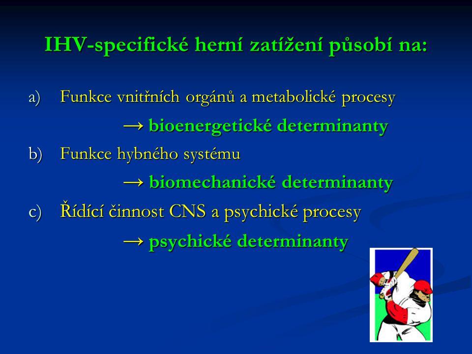 IHV-specifické herní zatížení působí na: a)Funkce vnitřních orgánů a metabolické procesy → bioenergetické determinanty b)Funkce hybného systému → biomechanické determinanty c)Řídící činnost CNS a psychické procesy → psychické determinanty