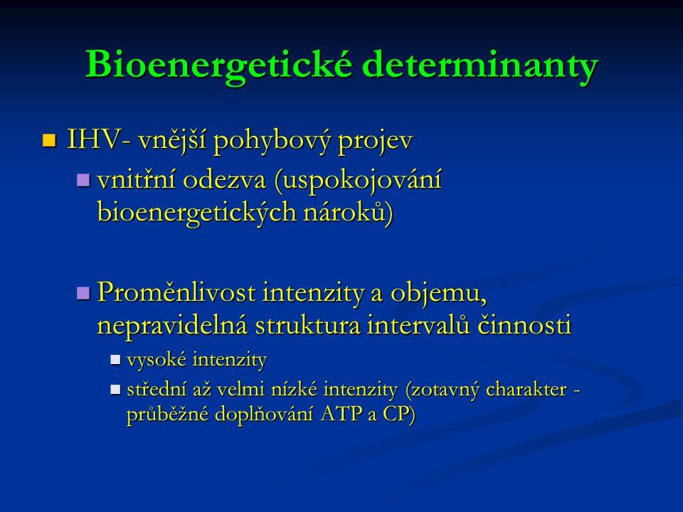 Bioenergetické determinanty IHV- vnější pohybový projev IHV- vnější pohybový projev vnitřní odezva (uspokojování bioenergetických nároků) vnitřní odezva (uspokojování bioenergetických nároků) Proměnlivost intenzity a objemu, nepravidelná struktura intervalů činnosti Proměnlivost intenzity a objemu, nepravidelná struktura intervalů činnosti vysoké intenzity vysoké intenzity střední až velmi nízké intenzity (zotavný charakter - průběžné doplňování ATP a CP) střední až velmi nízké intenzity (zotavný charakter - průběžné doplňování ATP a CP)