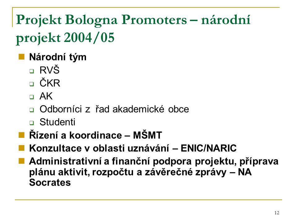 12 Projekt Bologna Promoters – národní projekt 2004/05 Národní tým  RVŠ  ČKR  AK  Odborníci z řad akademické obce  Studenti Řízení a koordinace –