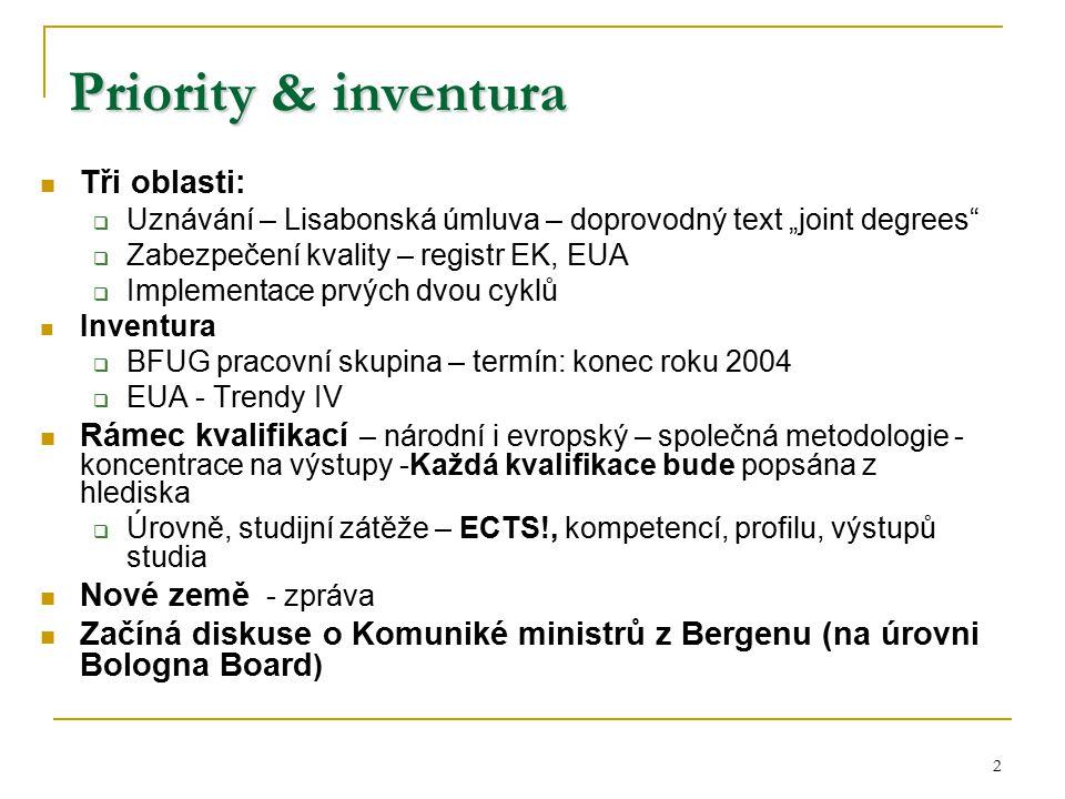 """2 Priority & inventura Tři oblasti:  Uznávání – Lisabonská úmluva – doprovodný text """"joint degrees""""  Zabezpečení kvality – registr EK, EUA  Impleme"""