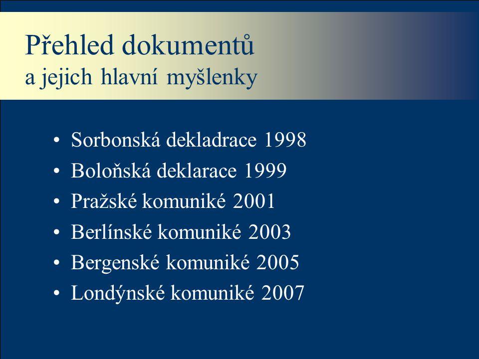 Přehled dokumentů a jejich hlavní myšlenky Sorbonská dekladrace 1998 Boloňská deklarace 1999 Pražské komuniké 2001 Berlínské komuniké 2003 Bergenské k