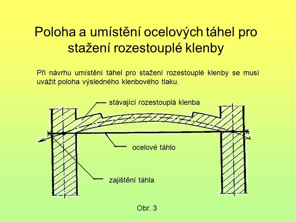 Poloha a umístění ocelových táhel pro stažení rozestouplé klenby Obr. 3 Při návrhu umístění táhel pro stažení rozestouplé klenby se musí uvážit poloha