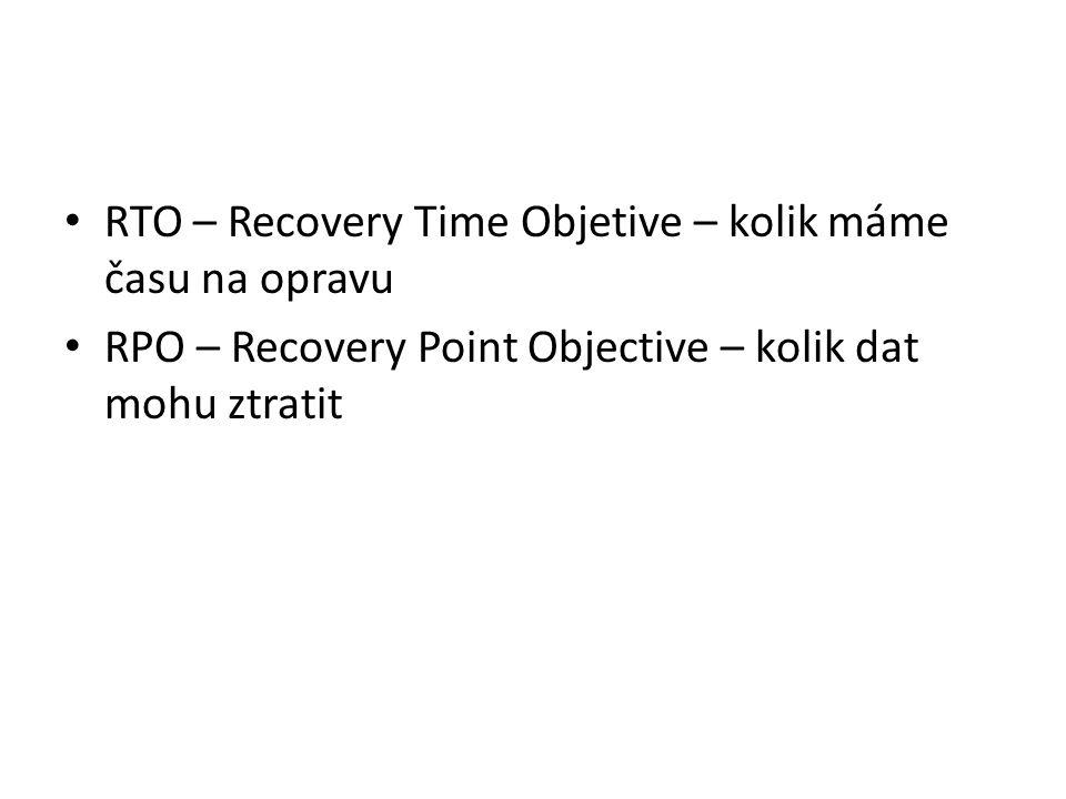 RTO – Recovery Time Objetive – kolik máme času na opravu RPO – Recovery Point Objective – kolik dat mohu ztratit