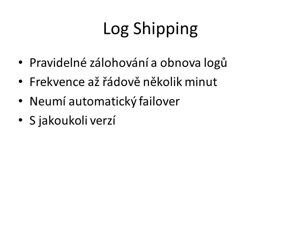 Log Shipping Pravidelné zálohování a obnova logů Frekvence až řádově několik minut Neumí automatický failover S jakoukoli verzí