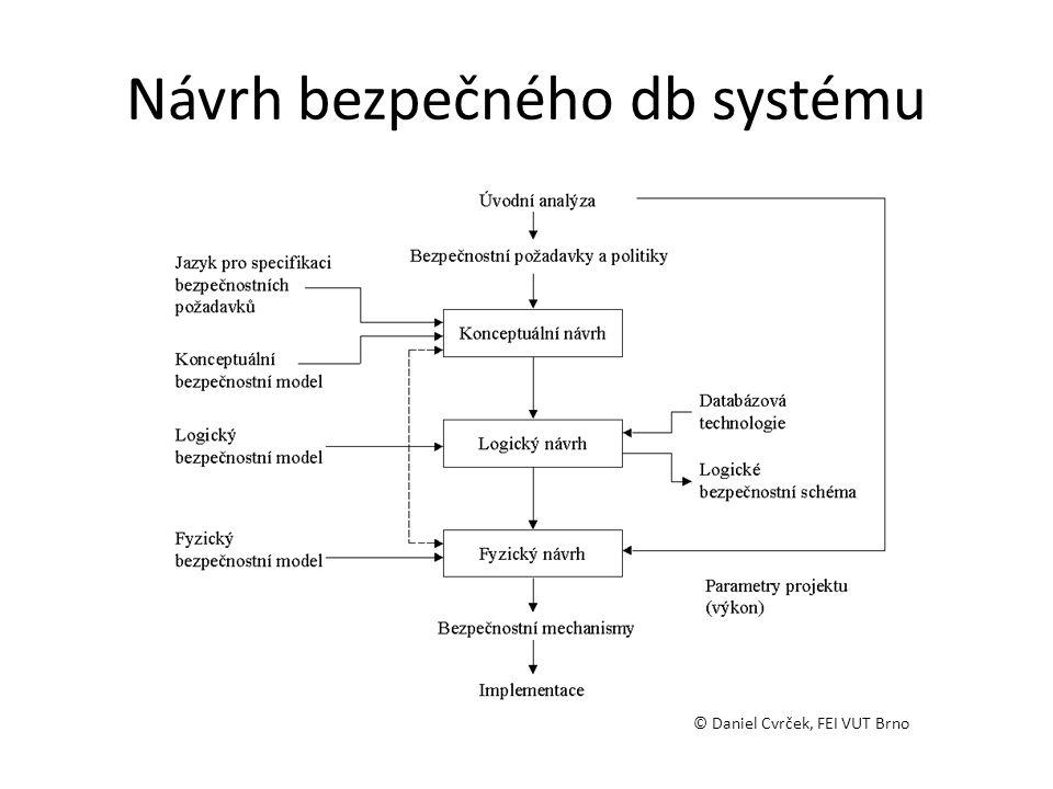 Návrh bezpečného db systému © Daniel Cvrček, FEI VUT Brno