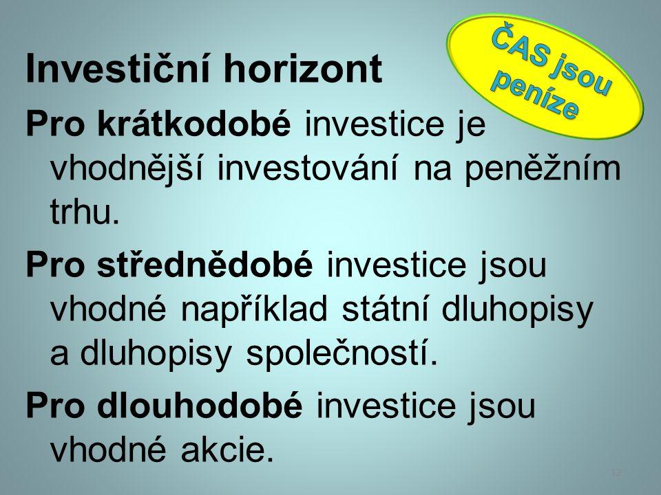 Investiční horizont Pro krátkodobé investice je vhodnější investování na peněžním trhu. Pro střednědobé investice jsou vhodné například státní dluhopi