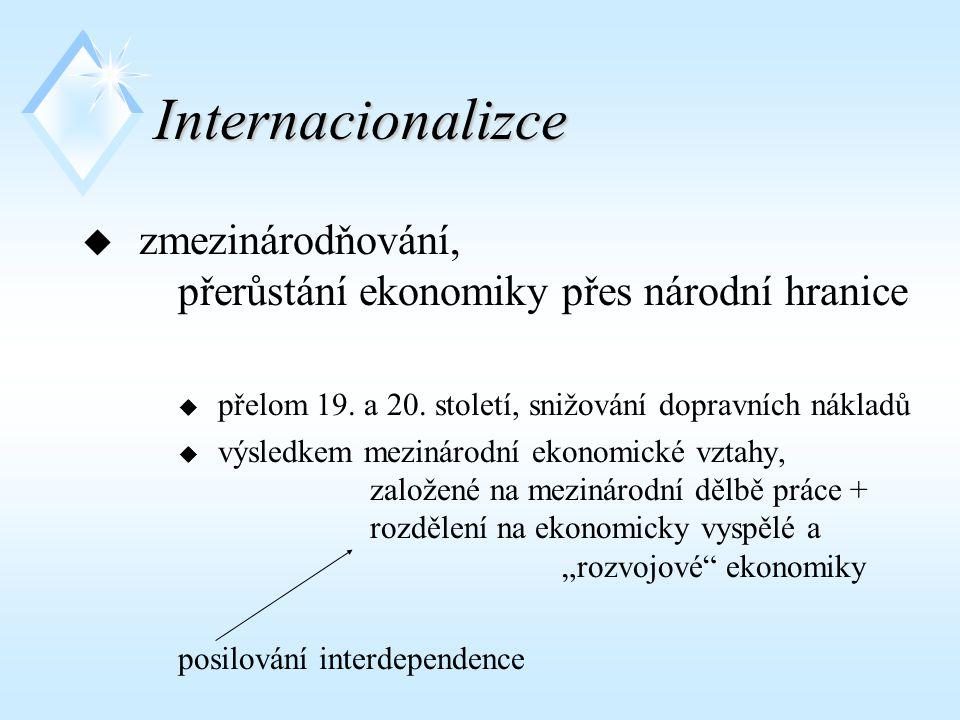 Internacionalizce u zmezinárodňování, přerůstání ekonomiky přes národní hranice u přelom 19.