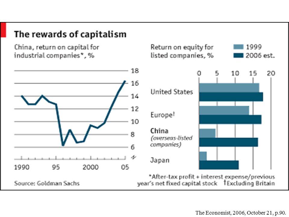 The Economist, 2006, October 21, p.90.