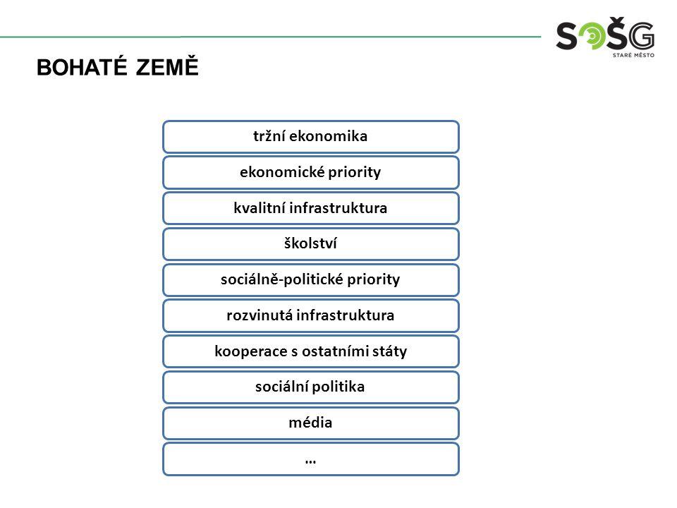 tržní ekonomikaekonomické prioritykvalitní infrastrukturaškolstvísociálně-politické priorityrozvinutá infrastrukturakooperace s ostatními státysociáln