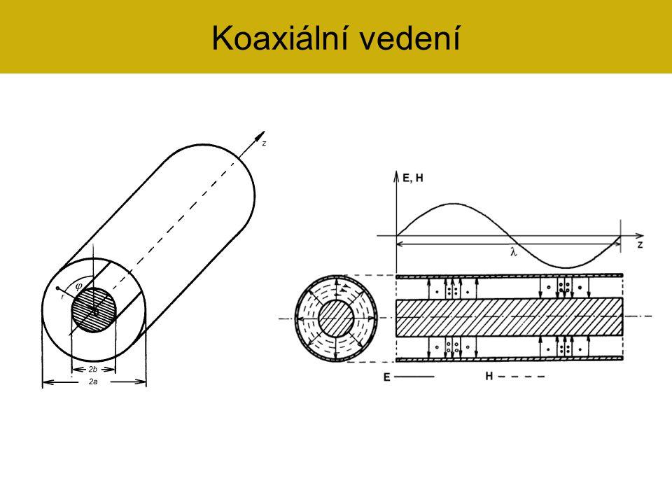 – snadno se vyrábí a osazuje součástkami – dielektrická destička vyrobená ze substrátu (teflon, laminát) s kovovým proužkem navrchu, spodní část destičky je pokovená – šíří se po něm vlna podobná TEM, ale s rostoucí frekvencí přibývají složky E a H i ve směru šíření – tzv.
