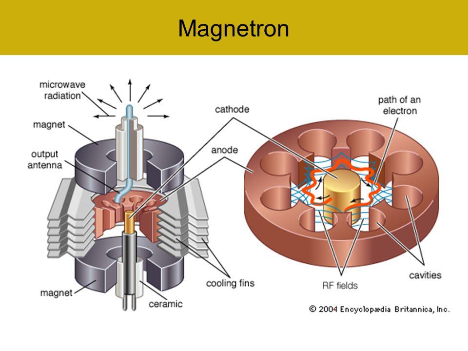 – jde o elektronku s lineárním svazkem, která je využívána jako oscilátor i zesilovač a)průletový – využívá rychlostní modulace elektronového svazku mikrovlnným polem – ZESILOVAČ b)reflexní – rezonanční dutina má kladné předpětí, za ní je umístěn tzv.