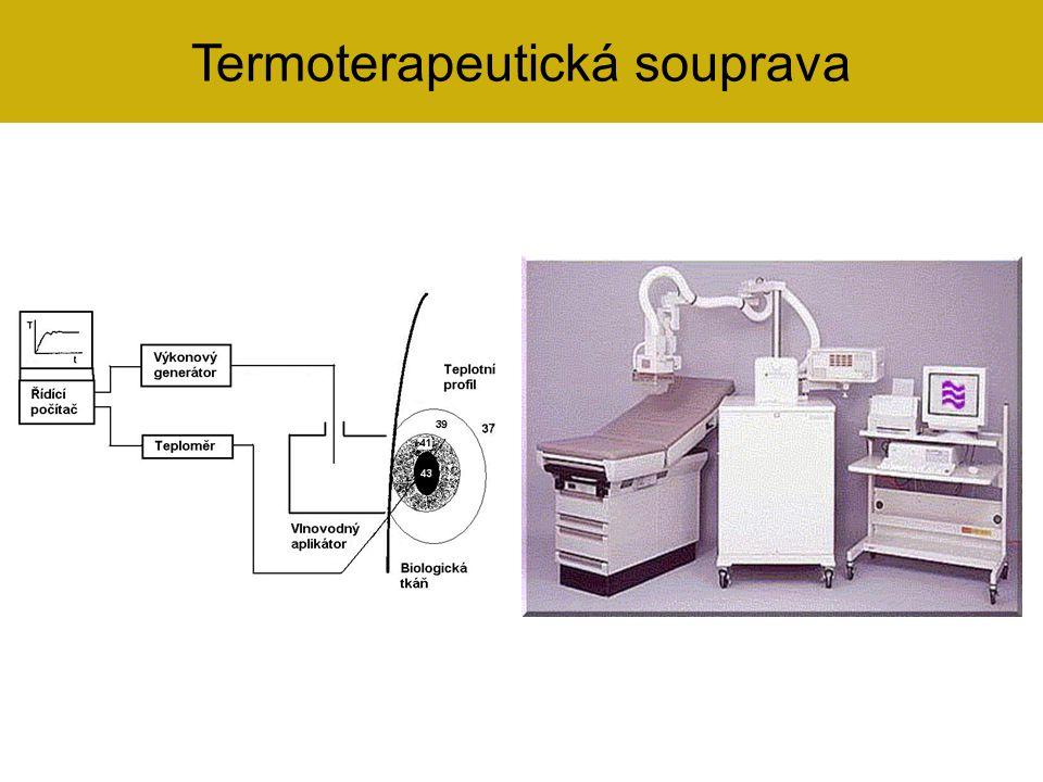 Základní a aplikovaný výzkum 1.Urychlovač částic – lineární, kruhový 2.