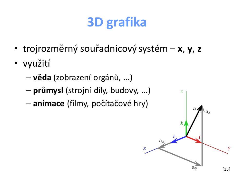 trojrozměrný souřadnicový systém – x, y, z využití – věda (zobrazení orgánů, …) – průmysl (strojní díly, budovy, …) – animace (filmy, počítačové hry)