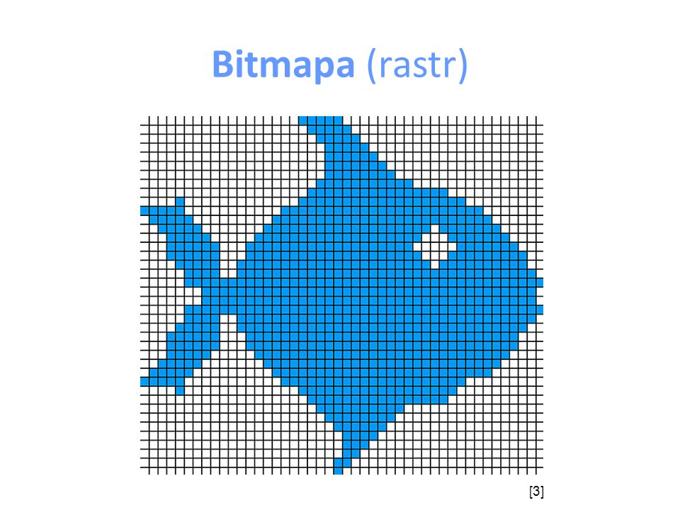 Nevýhody vektorové grafiky složitější pořízení obrázku překročí-li složitost grafického objektu určitou mez, začne být vektorová grafika náročnější na operační paměť a procesor než grafika bitmapová nehodí se na zápis složitých barevných ploch – například fotografie