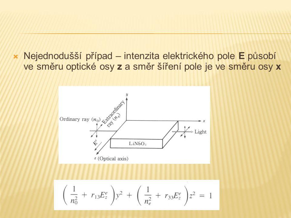  Nejednodušší případ – intenzita elektrického pole E působí ve směru optické osy z a směr šíření pole je ve směru osy x
