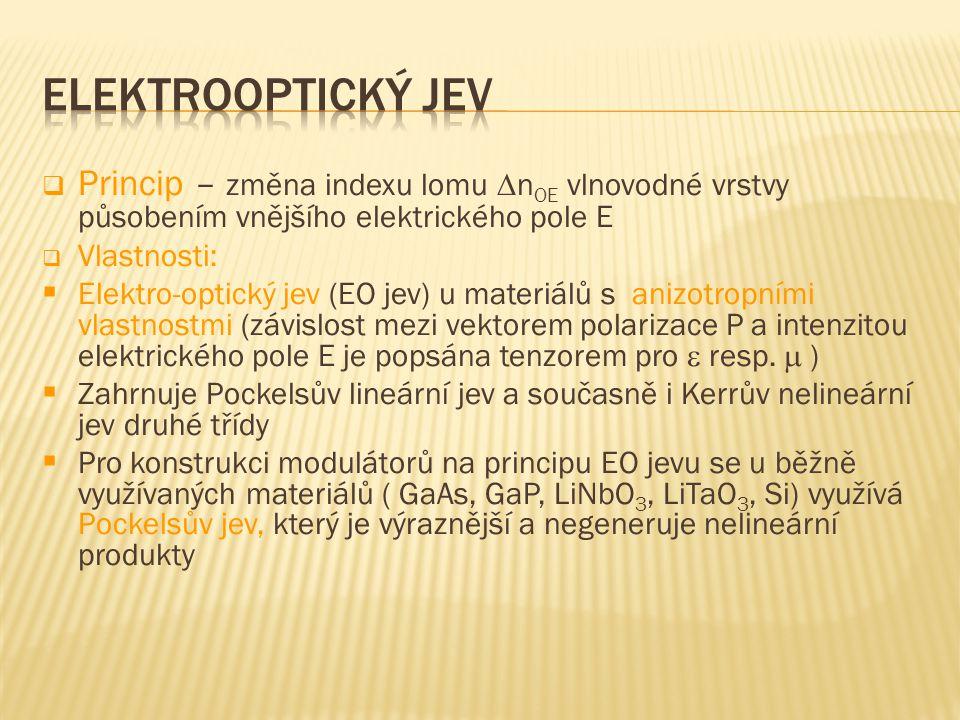 Princip změny elektrické permitivity  v závislosti na intenzitě el.