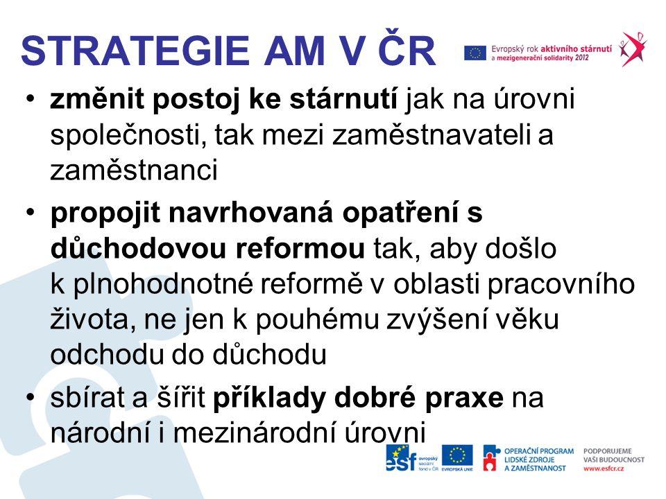 STRATEGIE AM V ČR změnit postoj ke stárnutí jak na úrovni společnosti, tak mezi zaměstnavateli a zaměstnanci propojit navrhovaná opatření s důchodovou reformou tak, aby došlo k plnohodnotné reformě v oblasti pracovního života, ne jen k pouhému zvýšení věku odchodu do důchodu sbírat a šířit příklady dobré praxe na národní i mezinárodní úrovni