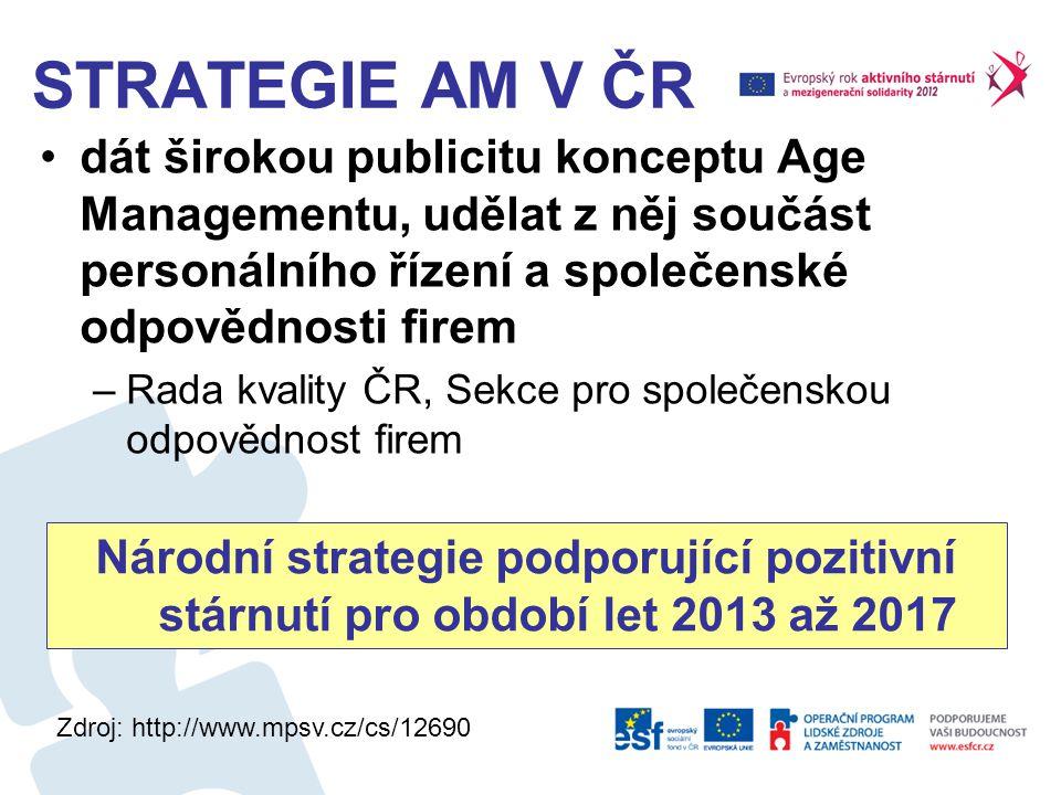 STRATEGIE AM V ČR dát širokou publicitu konceptu Age Managementu, udělat z něj součást personálního řízení a společenské odpovědnosti firem –Rada kval