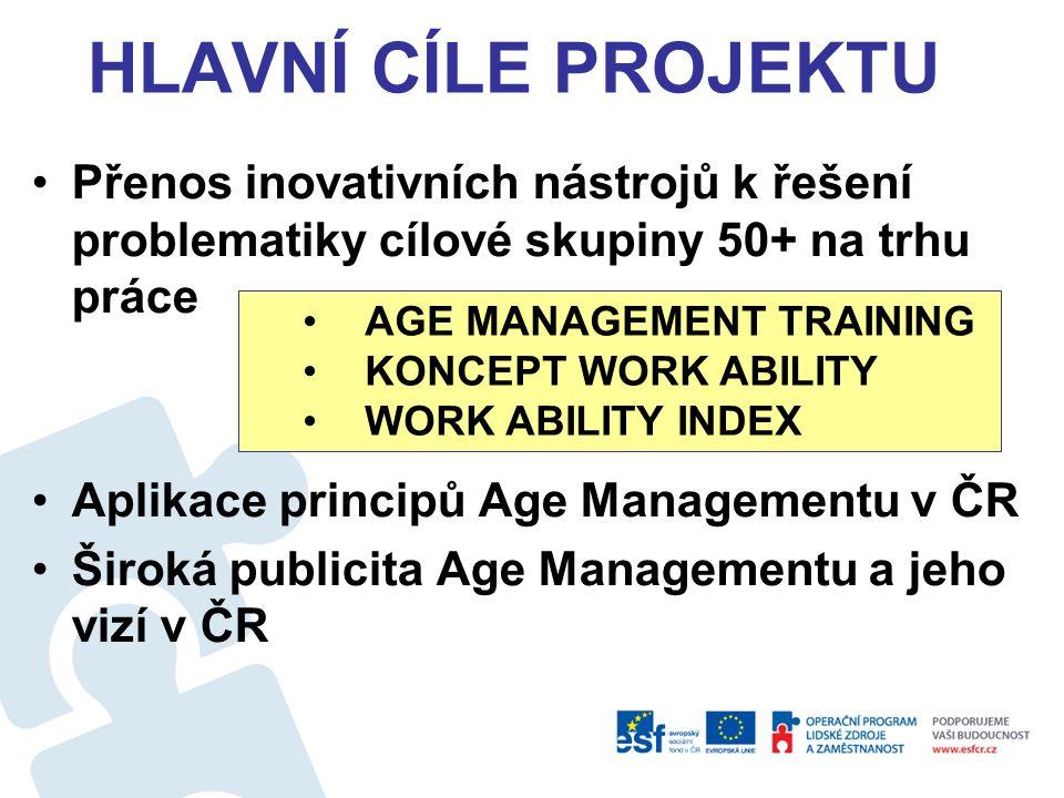 HLAVNÍ CÍLE PROJEKTU Přenos inovativních nástrojů k řešení problematiky cílové skupiny 50+ na trhu práce Aplikace principů Age Managementu v ČR Široká