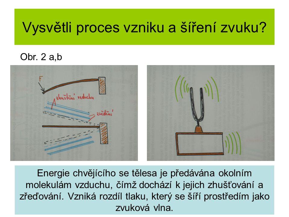 Popiš podle obrázku proces vzniku a šíření zvuku? Obr. 3 a,b,c,d