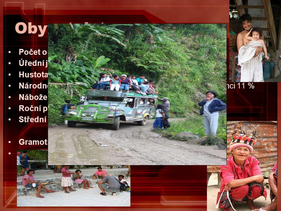 Obyvatelstvo Počet obyvatel (2006): 89 468 677 Úřední jazyky: filipínština, angličtina Hustota zalidnění: 276 obyv./km2 Národnostní složení: Visajové